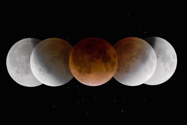 pyat astronomicheskih yavlenii yanvarya Пять астрономических явлений января