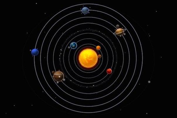 10 udivitelnyh i maloizvestnyh obektov nashei solnechnoi sistemy 10 удивительных и малоизвестных объектов нашей Солнечной системы
