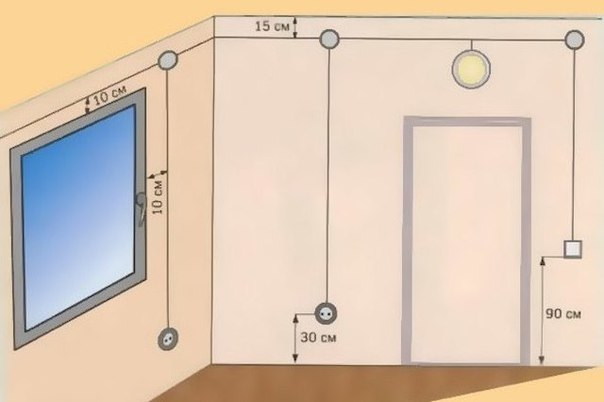 shema razvodki elektriki v kvartire Схема разводки электрики в квартире