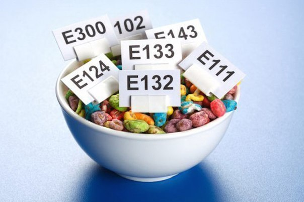 spisok samyh opasnyh dlya zdorovya produktov Список самых опасных для здоровья продуктов