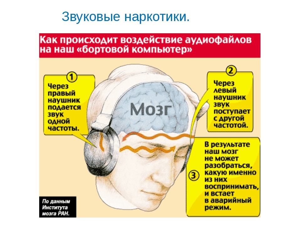 zvukovye narkotiki mif ili pravda 2 Звуковые наркотики — миф или правда?