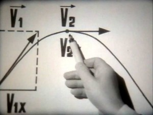 osnovy dinamiki 300x226 Основы динамики