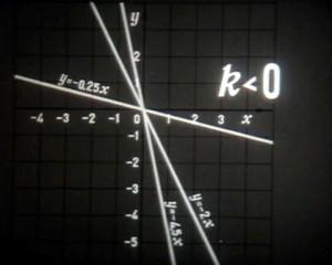 uchebnaya filmoteka matematika funkcii i grafiki 300x240 Функции и графики